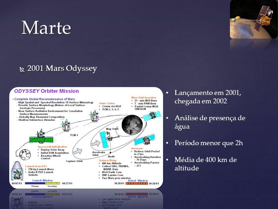 Marte 2001 Mars Odyssey Lançamento em 2001, chegada em 2002