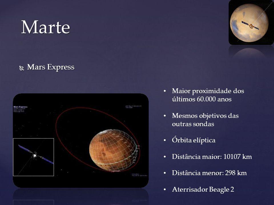 Marte Mars Express Maior proximidade dos últimos 60.000 anos