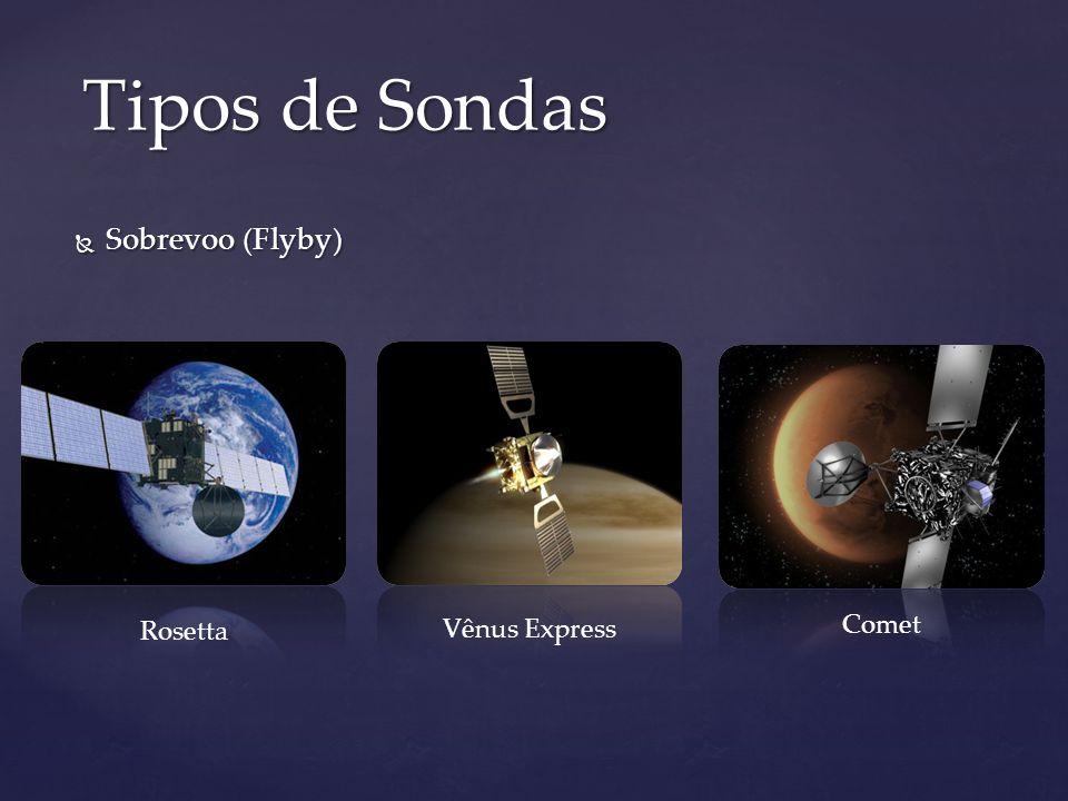 Tipos de Sondas Sobrevoo (Flyby) Comet Rosetta Vênus Express