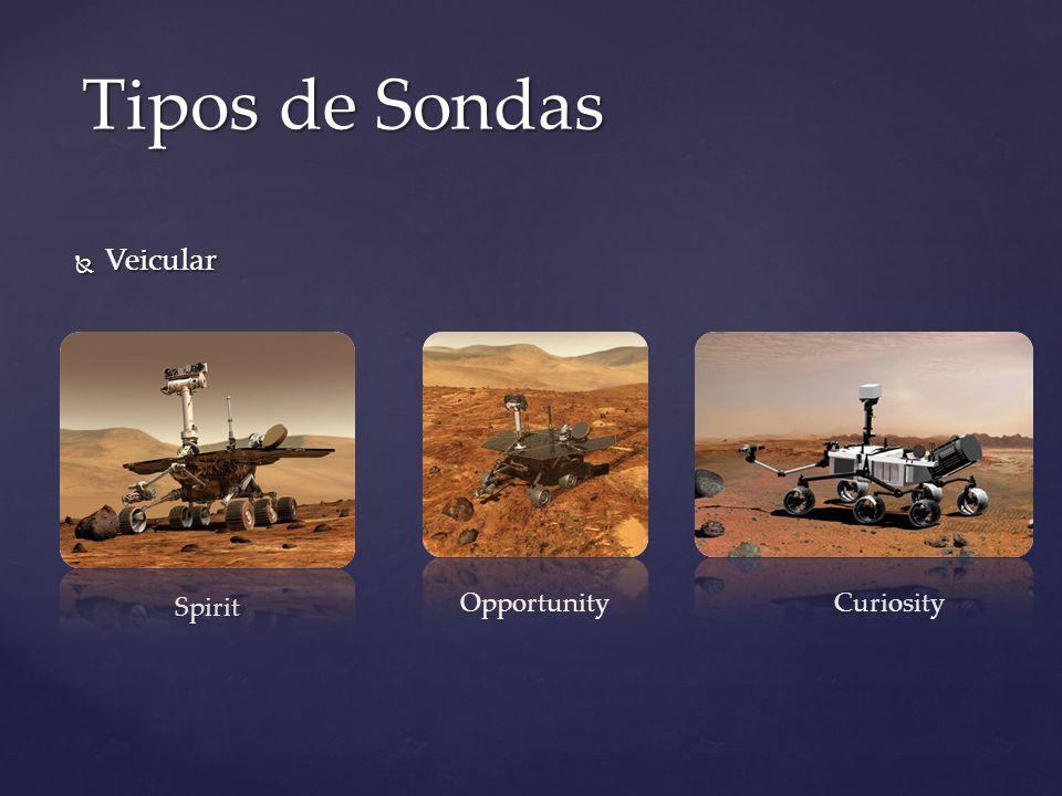 Tipos de Sondas Veicular Spirit Opportunity Curiosity