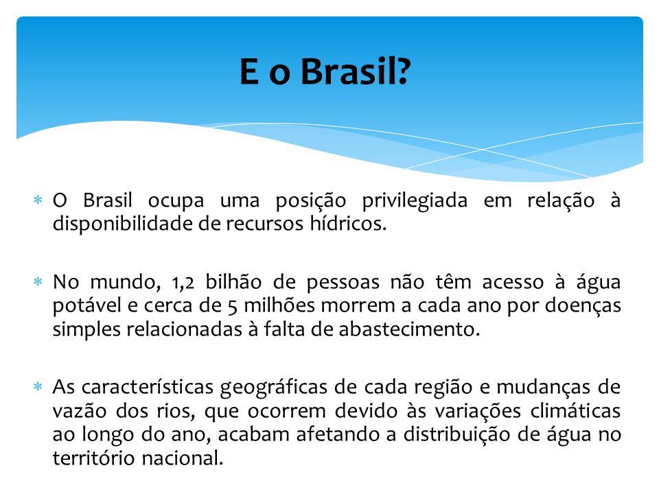 E o Brasil O Brasil ocupa uma posição privilegiada em relação à disponibilidade de recursos hídricos.