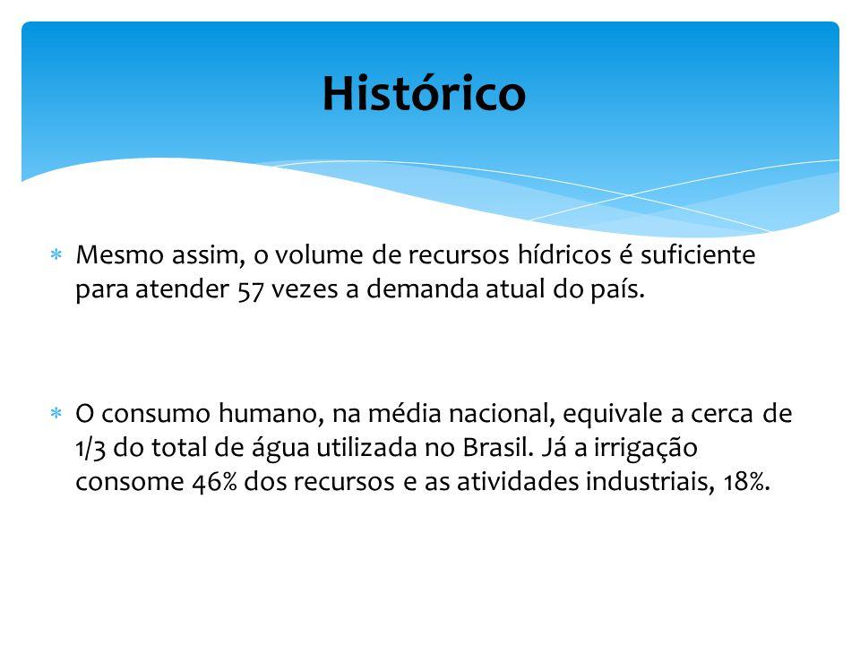 Histórico Mesmo assim, o volume de recursos hídricos é suficiente para atender 57 vezes a demanda atual do país.