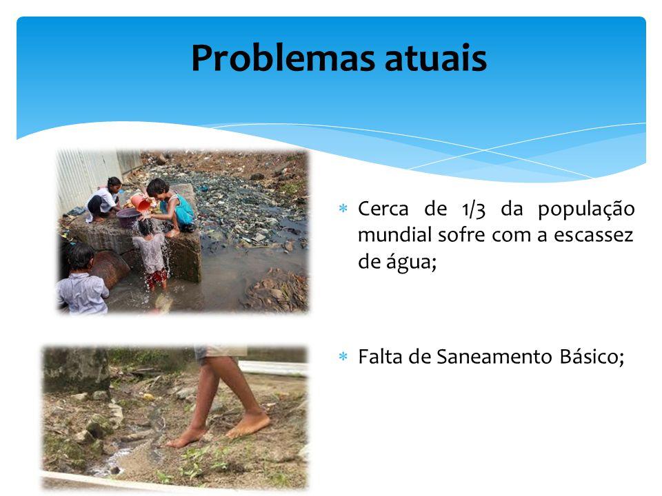Problemas atuais Cerca de 1/3 da população mundial sofre com a escassez de água; Falta de Saneamento Básico;