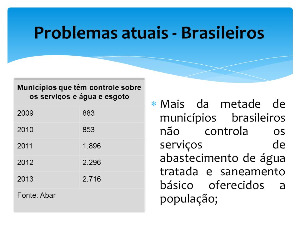 Problemas atuais - Brasileiros