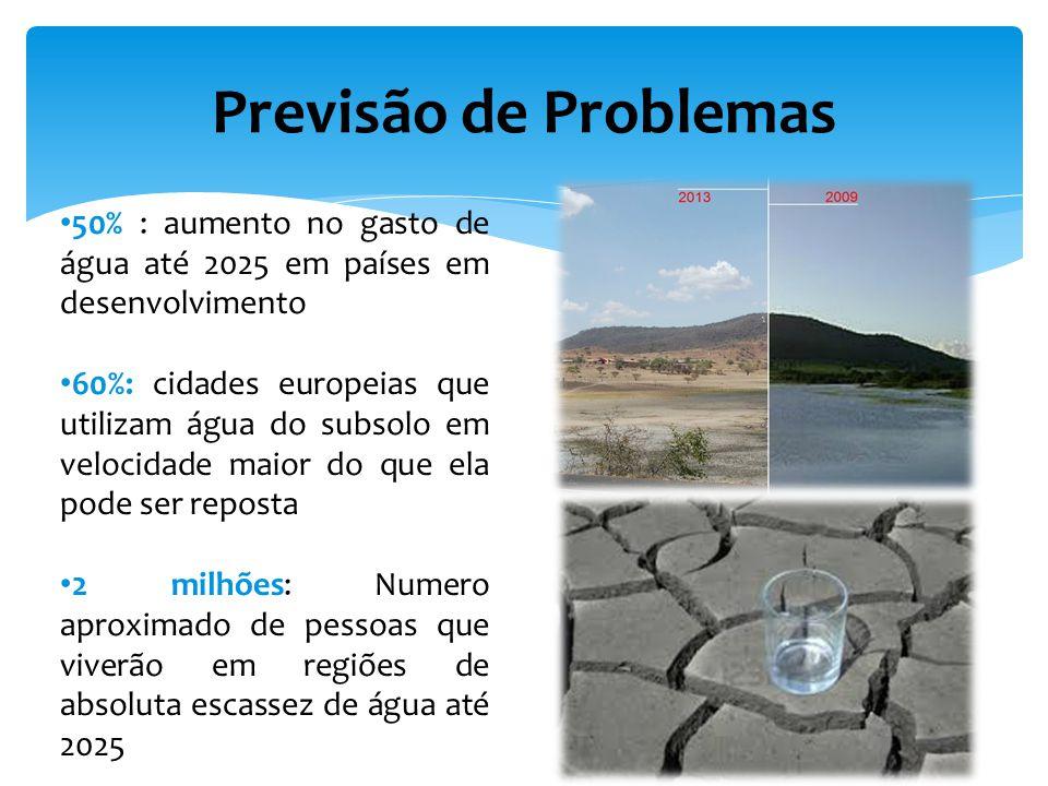 Previsão de Problemas 50% : aumento no gasto de água até 2025 em países em desenvolvimento.