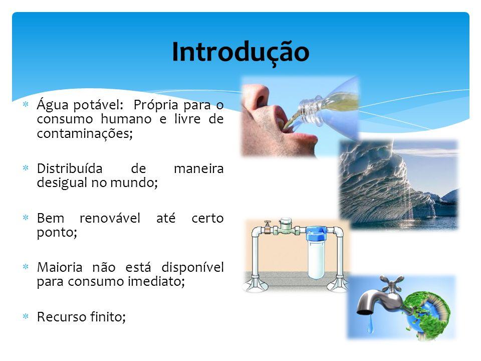 Introdução Água potável: Própria para o consumo humano e livre de contaminações; Distribuída de maneira desigual no mundo;