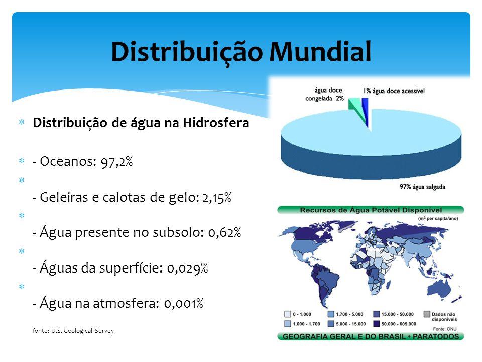 Distribuição Mundial Distribuição de água na Hidrosfera