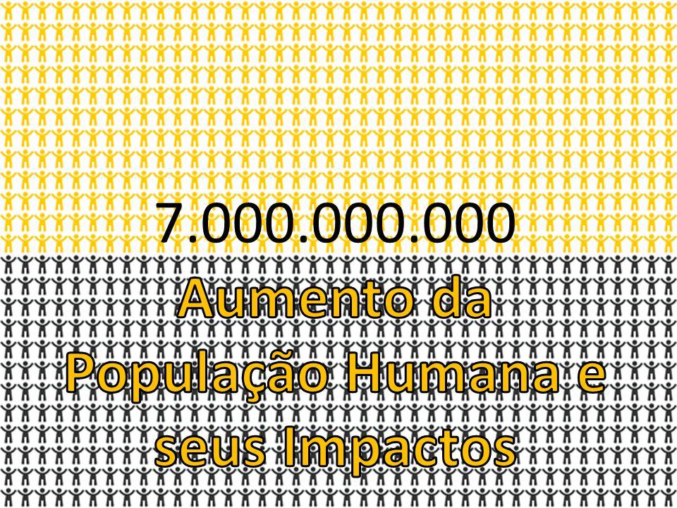 7.000.000.000 Aumento da População Humana e seus Impactos