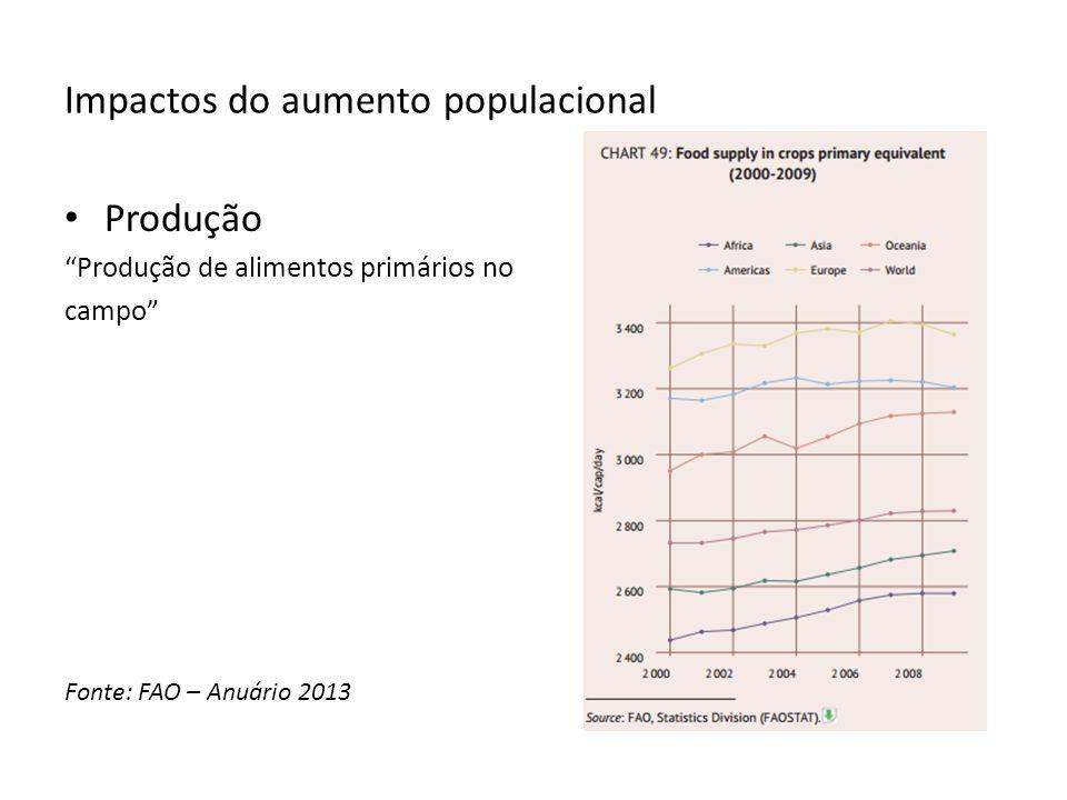 Impactos do aumento populacional