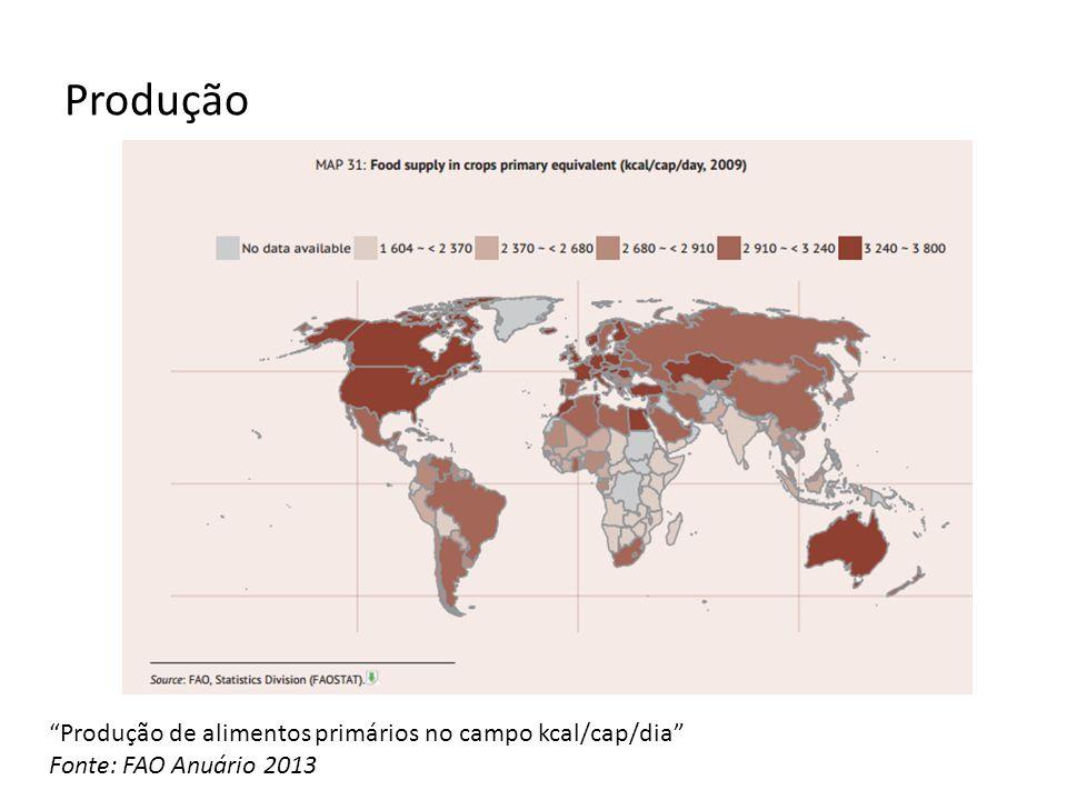 Produção Produção de alimentos primários no campo kcal/cap/dia