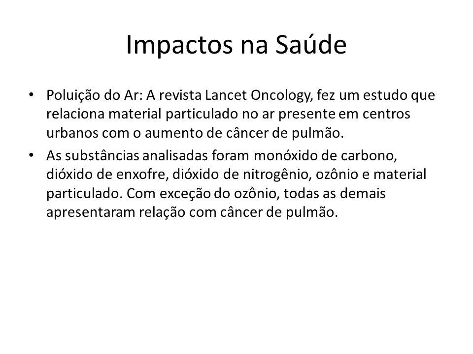 Impactos na Saúde