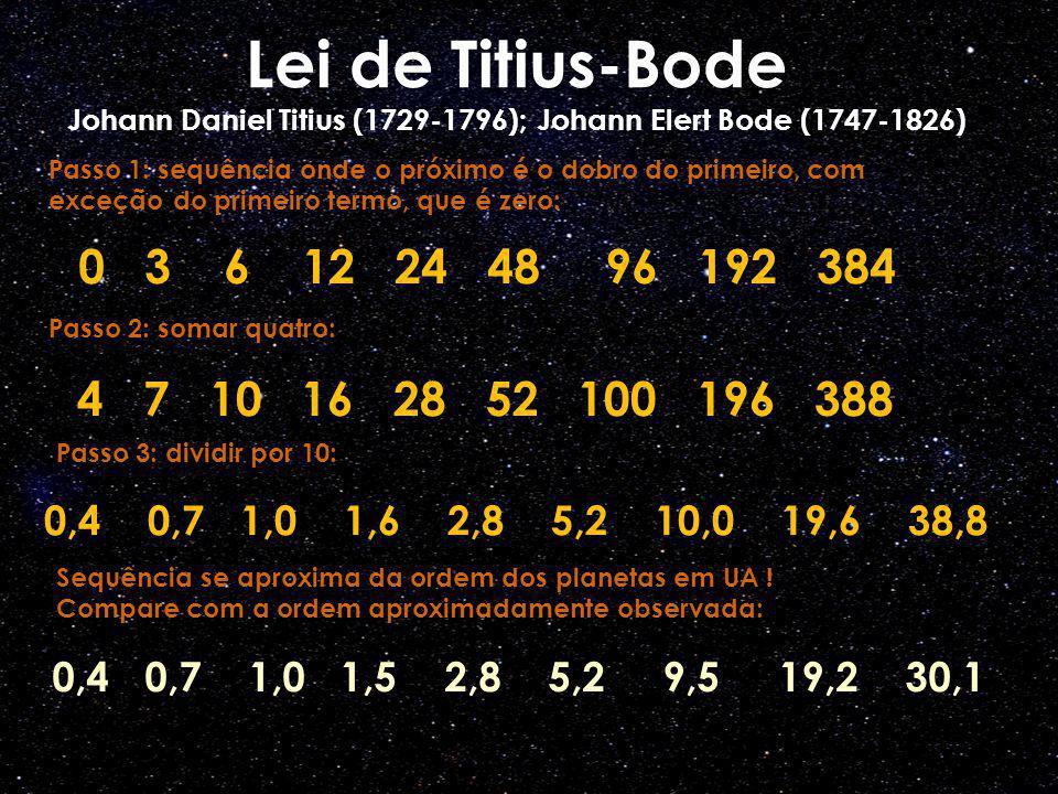 Lei de Titius-Bode Johann Daniel Titius (1729-1796); Johann Elert Bode (1747-1826)