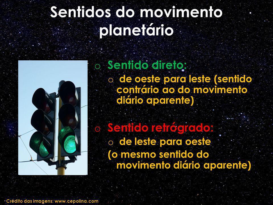 Sentidos do movimento planetário