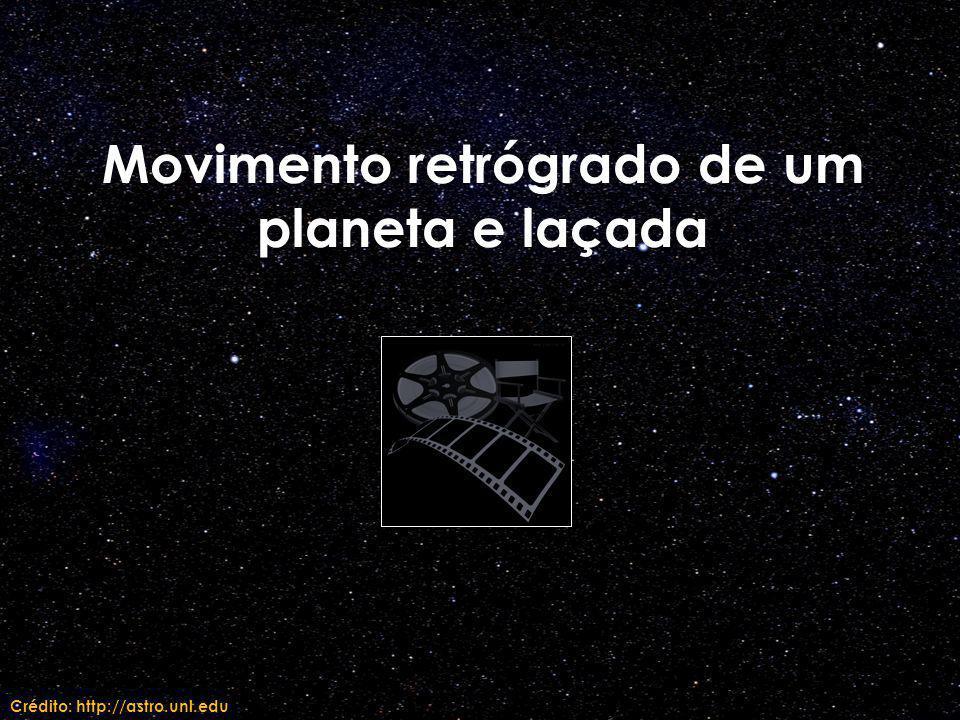 Movimento retrógrado de um planeta e laçada