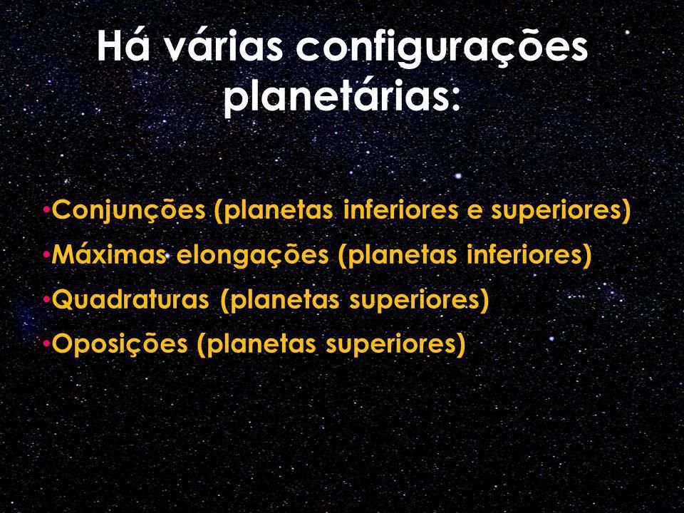 Há várias configurações planetárias: