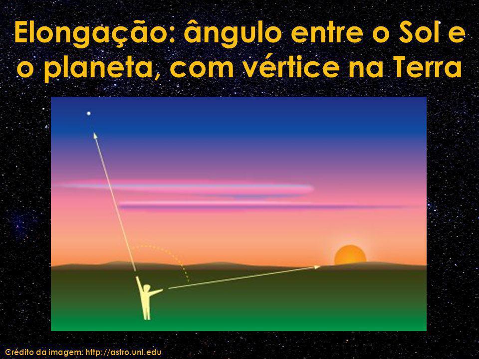 Elongação: ângulo entre o Sol e o planeta, com vértice na Terra