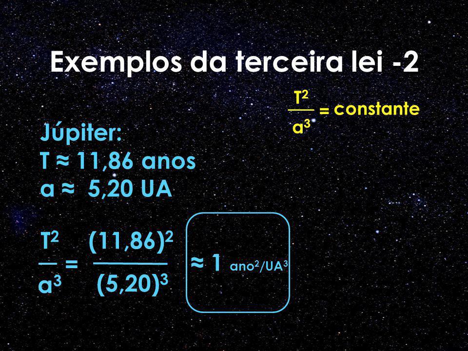 Exemplos da terceira lei -2
