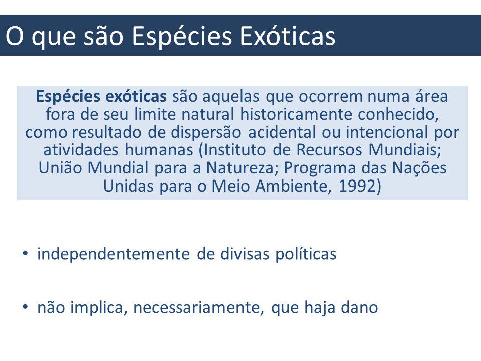 O que são Espécies Exóticas