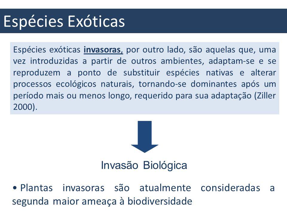 Espécies Exóticas Invasão Biológica