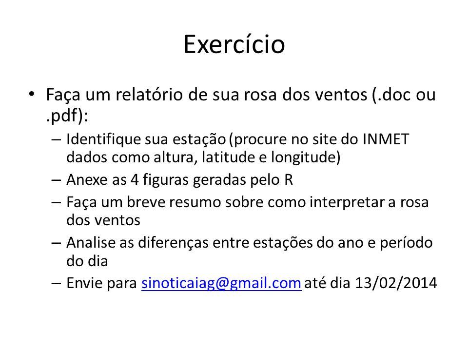 Exercício Faça um relatório de sua rosa dos ventos (.doc ou .pdf):