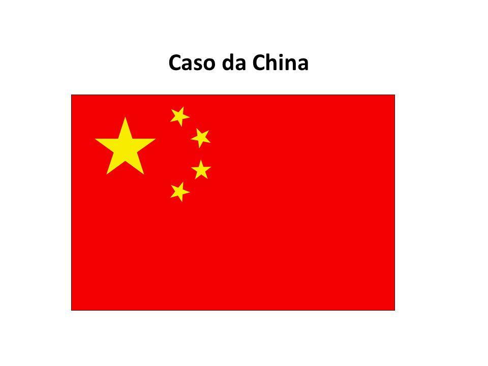 Caso da China