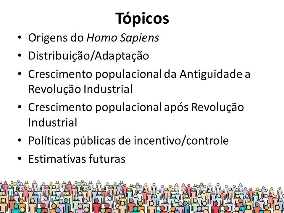 Tópicos Origens do Homo Sapiens Distribuição/Adaptação