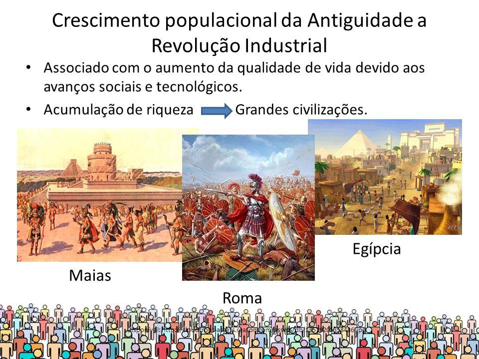 Crescimento populacional da Antiguidade a Revolução Industrial