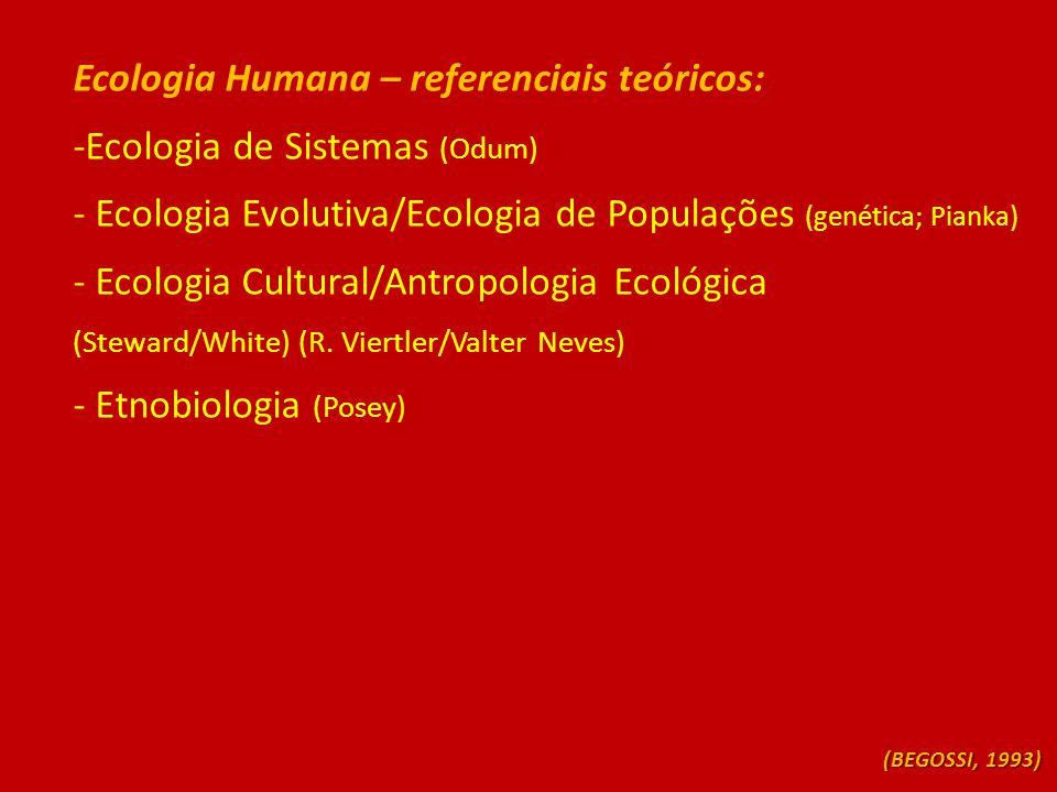 Ecologia Humana – referenciais teóricos: -Ecologia de Sistemas (Odum)