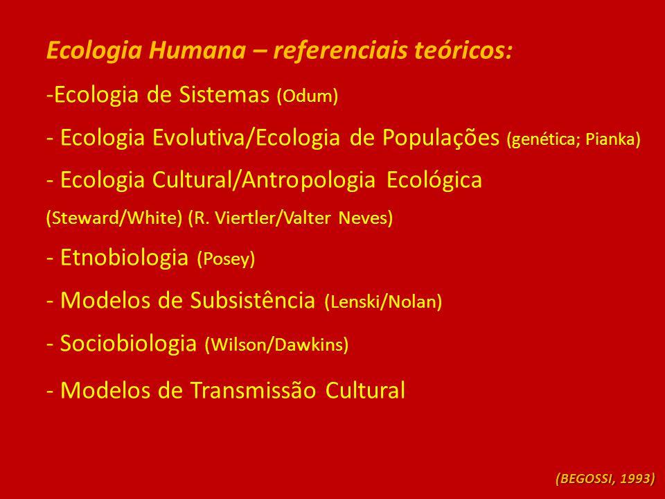 Ecologia Humana – referenciais teóricos: