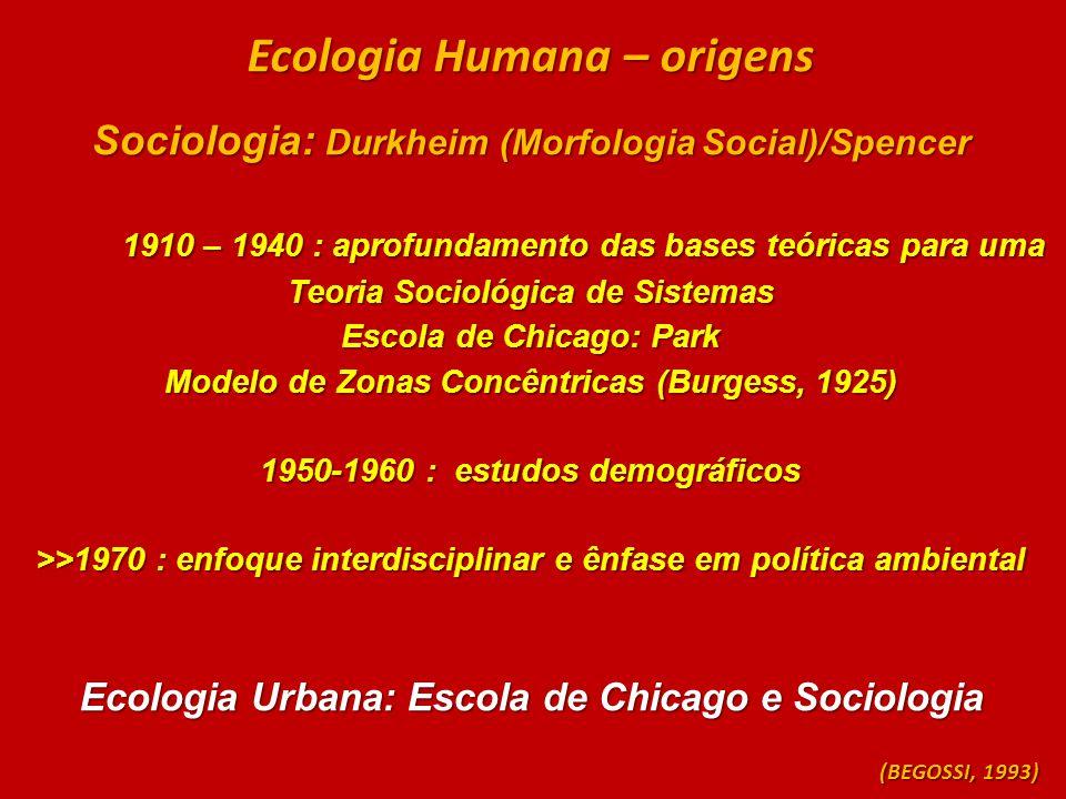 Ecologia Humana – origens