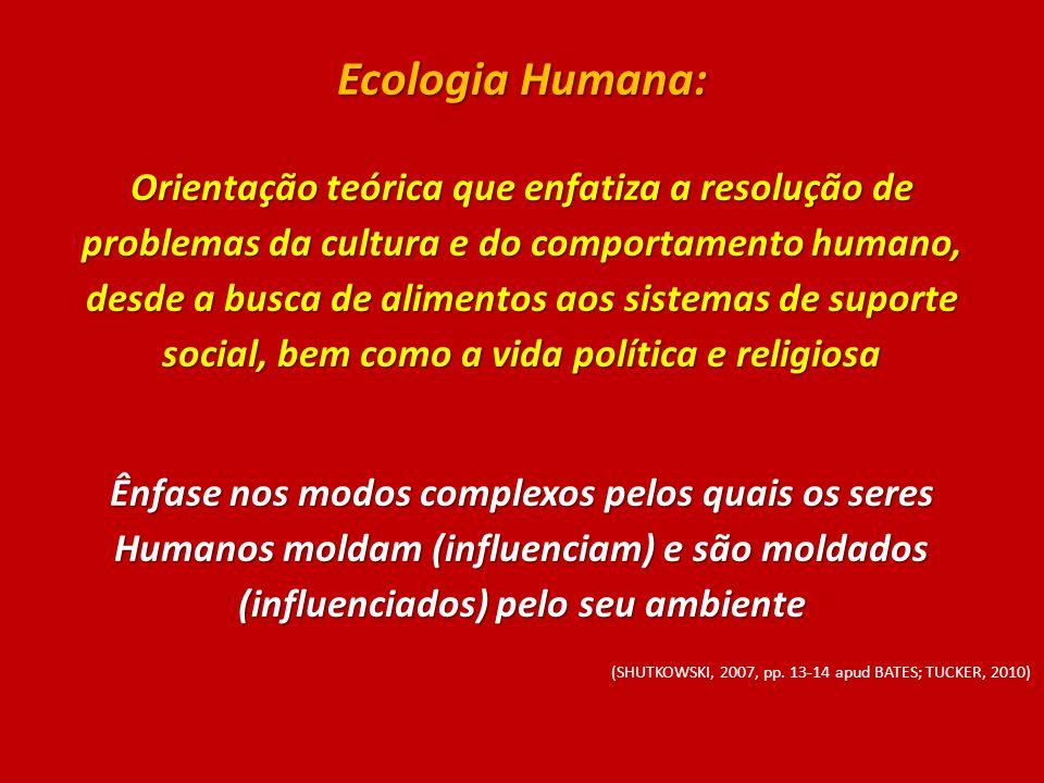 Ecologia Humana: