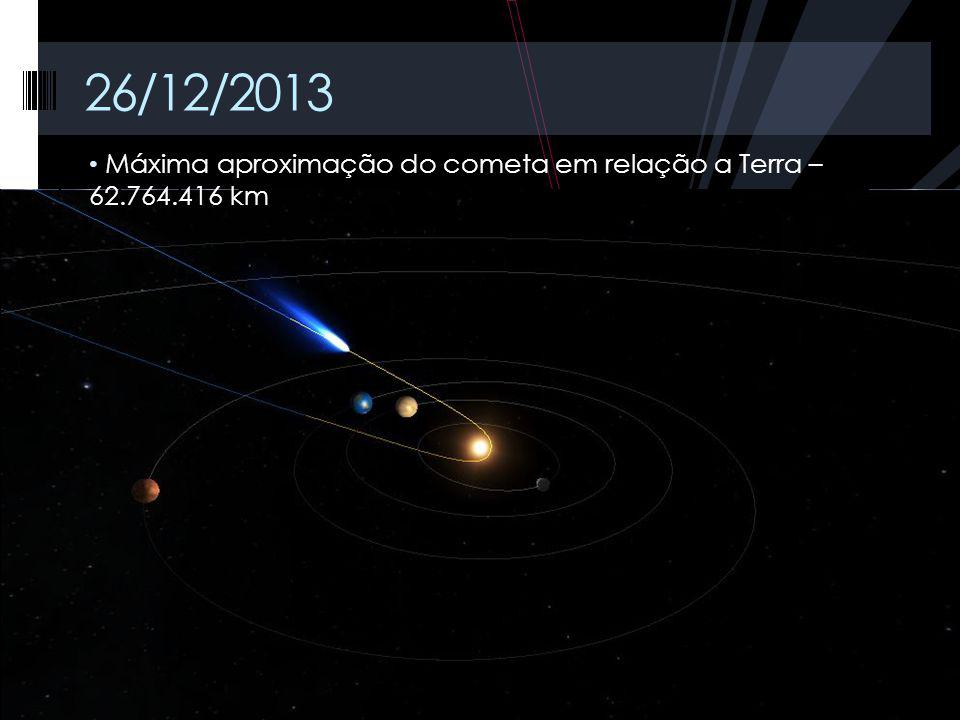 26/12/2013 Máxima aproximação do cometa em relação a Terra – 62.764.416 km.