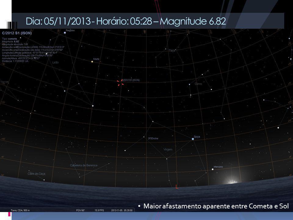 Dia: 05/11/2013 - Horário: 05:28 – Magnitude 6.82