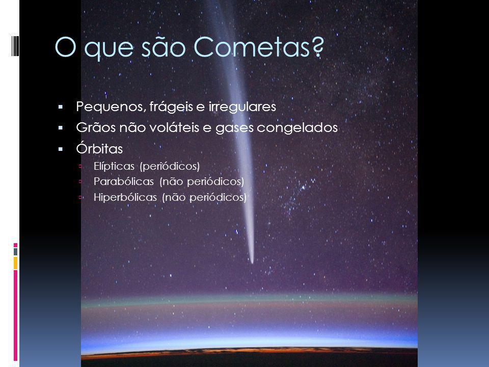O que são Cometas Pequenos, frágeis e irregulares