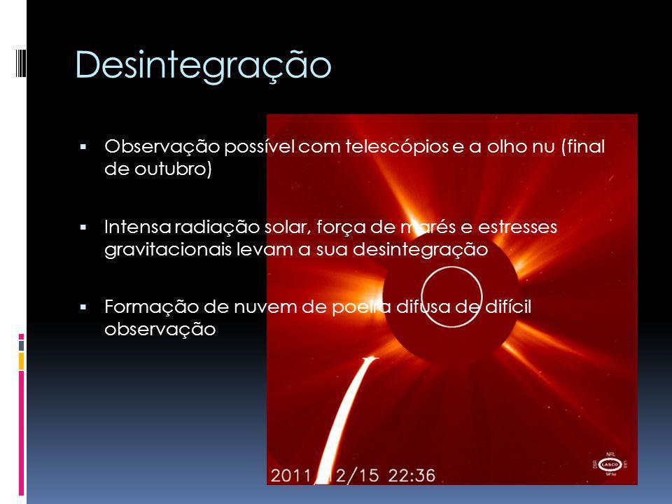 Desintegração Observação possível com telescópios e a olho nu (final de outubro)