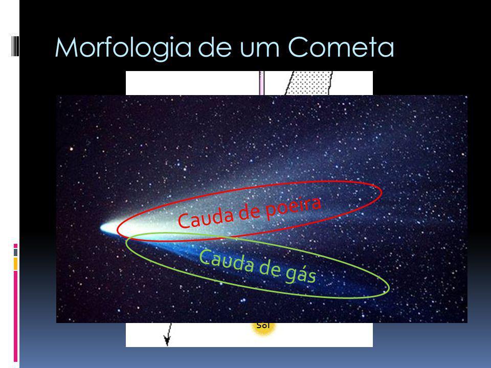 Morfologia de um Cometa