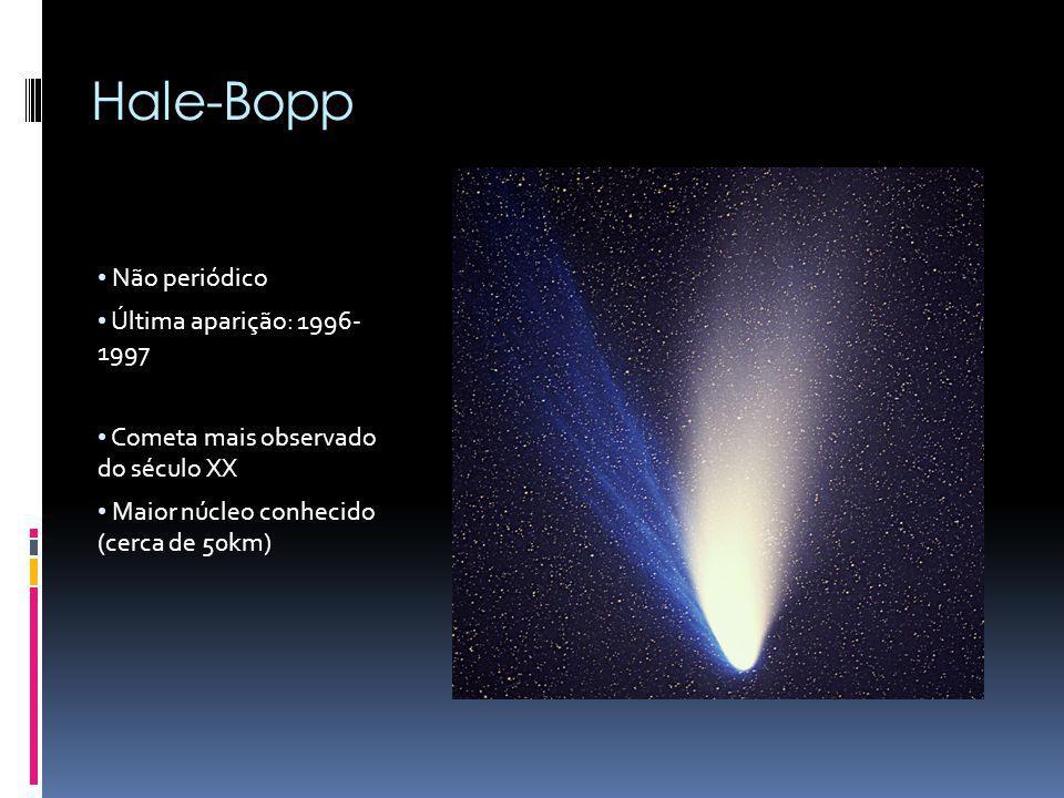 Hale-Bopp Não periódico Última aparição: 1996- 1997