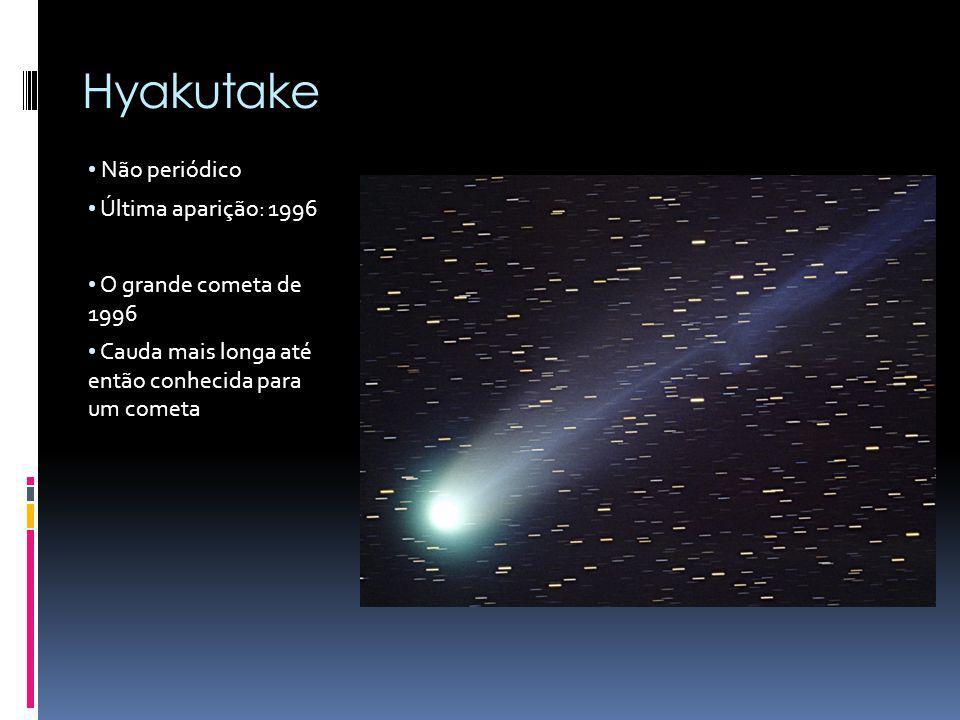 Hyakutake Não periódico Última aparição: 1996 O grande cometa de 1996