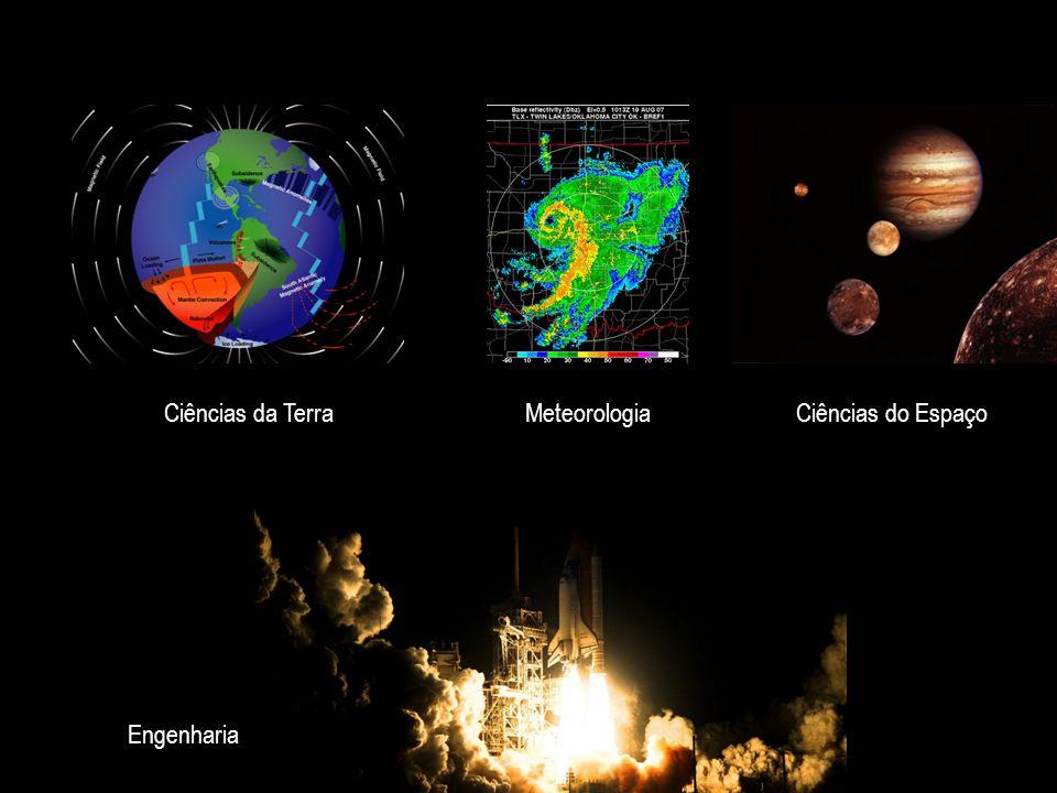 Ciências da Terra Meteorologia Ciências do Espaço Engenharia