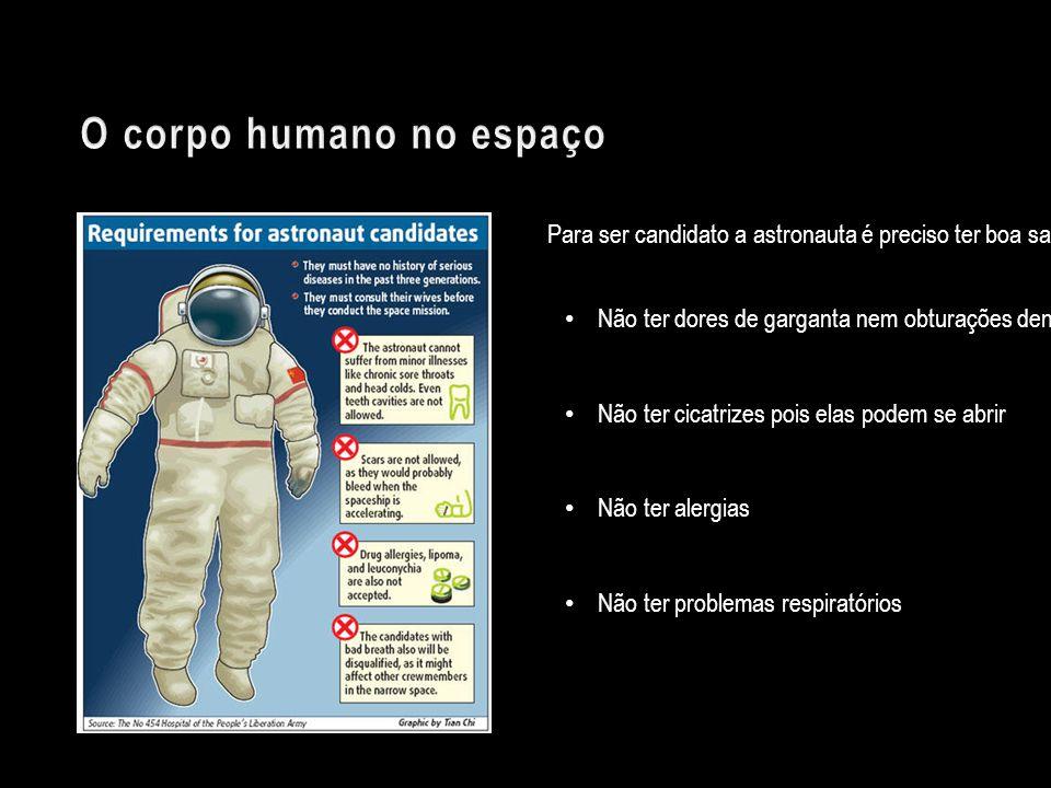 O corpo humano no espaço