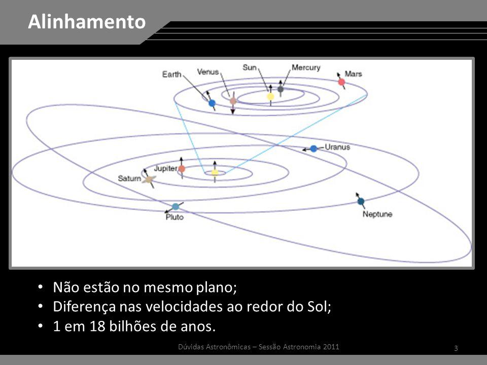 Dúvidas Astronômicas – Sessão Astronomia 2011