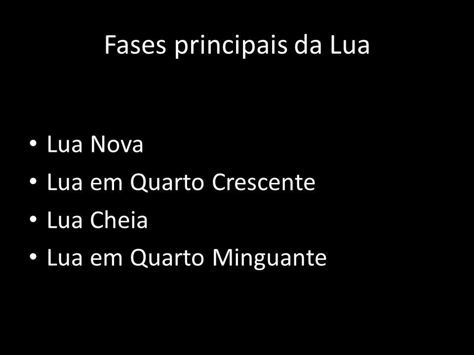 Fases principais da Lua