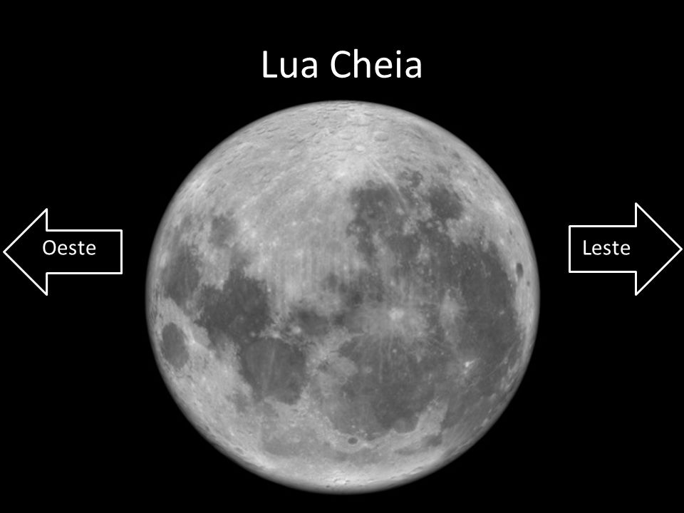 Lua Cheia Oeste Leste