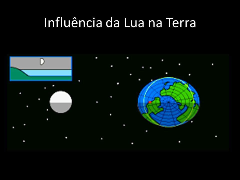 Influência da Lua na Terra