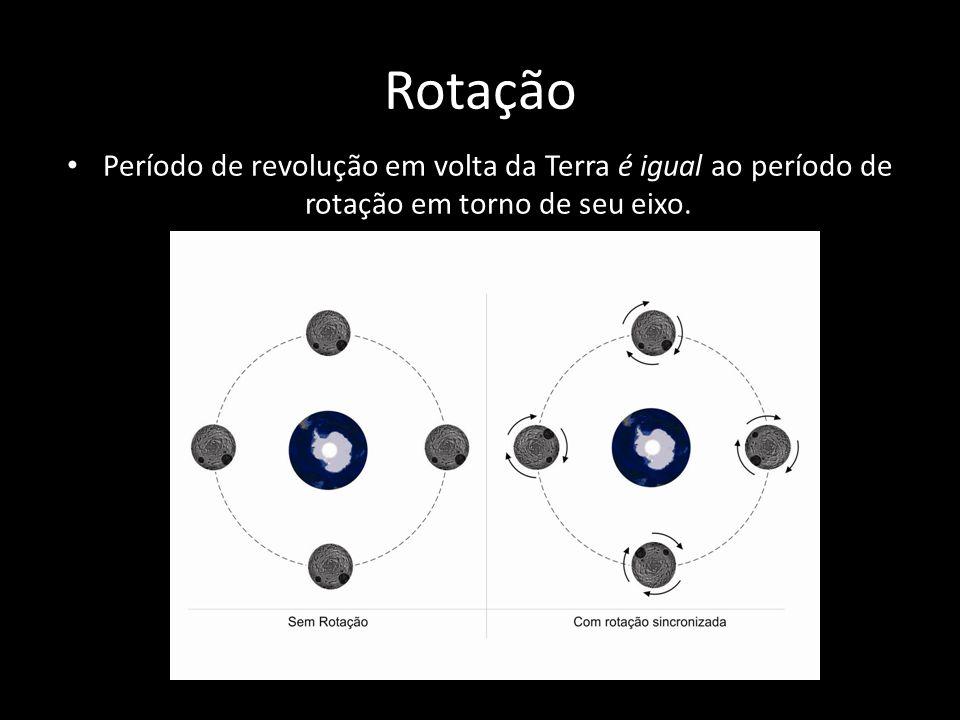 Rotação Período de revolução em volta da Terra é igual ao período de rotação em torno de seu eixo.