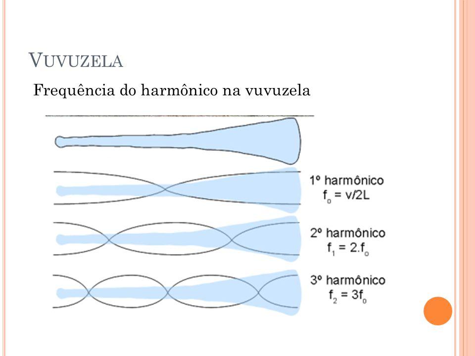 Vuvuzela Frequência do harmônico na vuvuzela