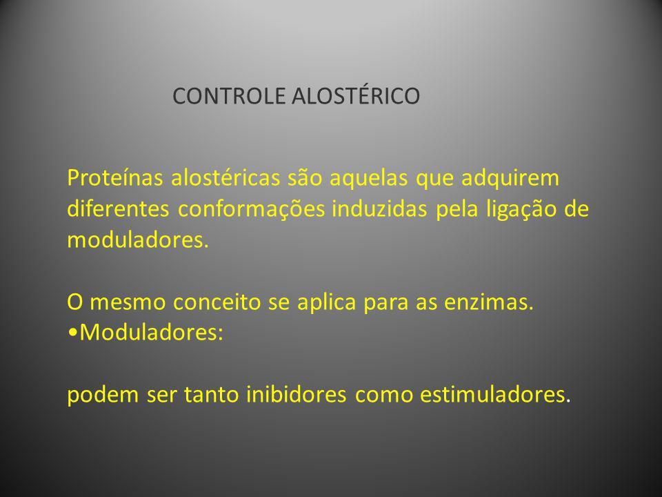 CONTROLE ALOSTÉRICO Proteínas alostéricas são aquelas que adquirem. diferentes conformações induzidas pela ligação de.