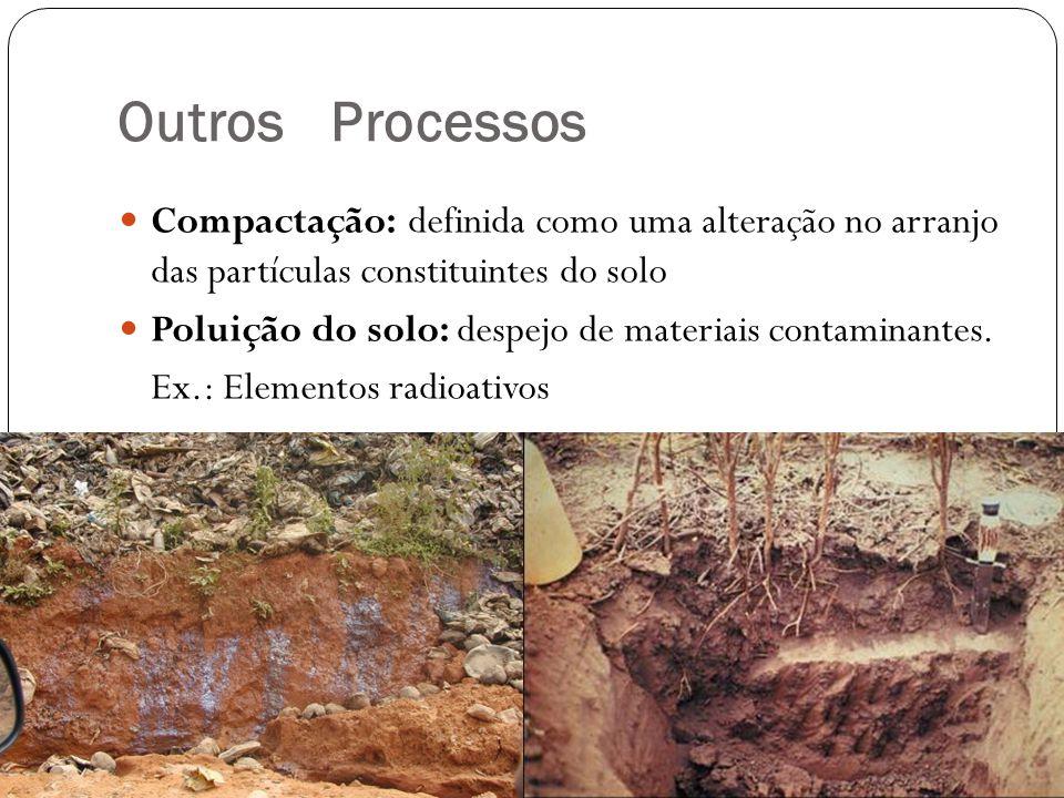 Outros Processos Compactação: definida como uma alteração no arranjo das partículas constituintes do solo.