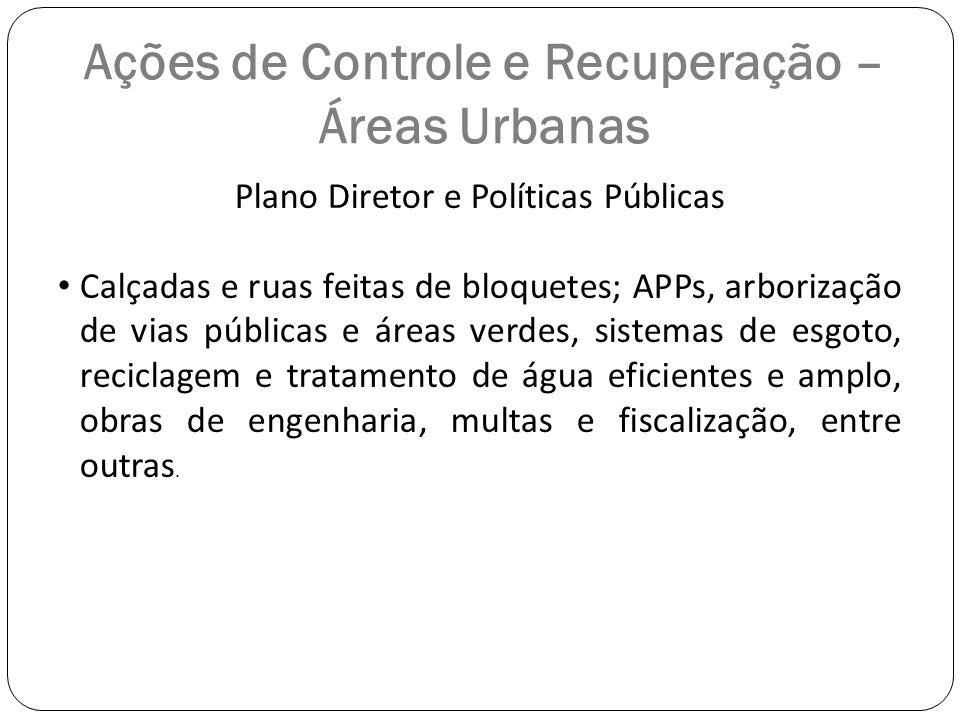 Ações de Controle e Recuperação – Áreas Urbanas