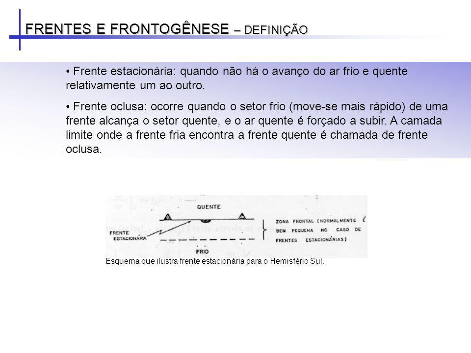 FRENTES E FRONTOGÊNESE – DEFINIÇÃO